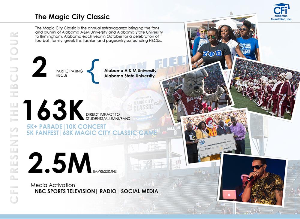 the_magic_city_classic